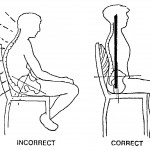 Poor computer posture can cause you problems